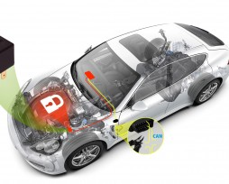 Защита CAN-шины автомобиля от угона – преимущества и недостатки