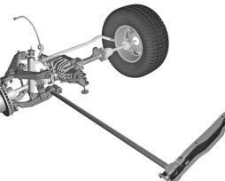 Принцип работы и преимущества торсионной подвески в авто