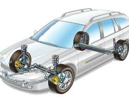 Чем отличается ходовая от подвески автомобиля