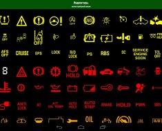 Обозначение значков на панели автомобиля «Калина» и других моделей ВАЗ