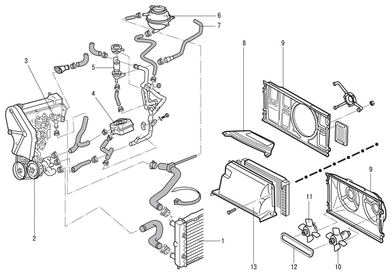 Система охлаждения дизельного двигателя