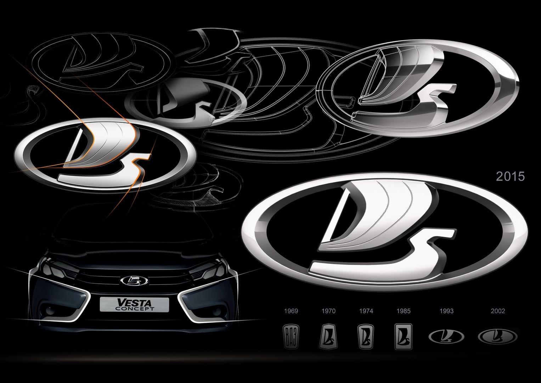 История «ВАЗ» в событиях, эволюция логотипа и автомобилей