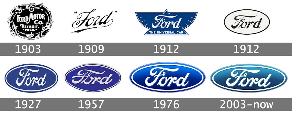 Эмблема «Форд» история