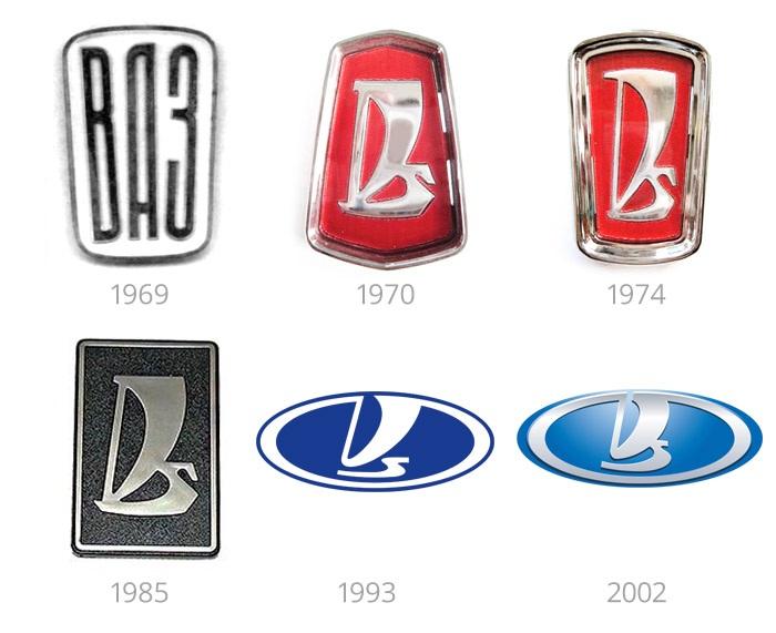 Эволюция эмблемы «Лада»
