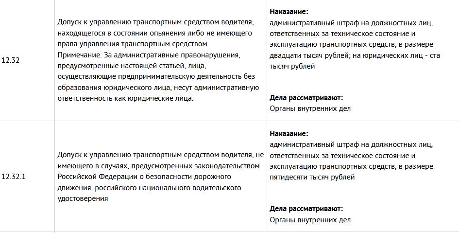 Статья КоАП РФ 12.32