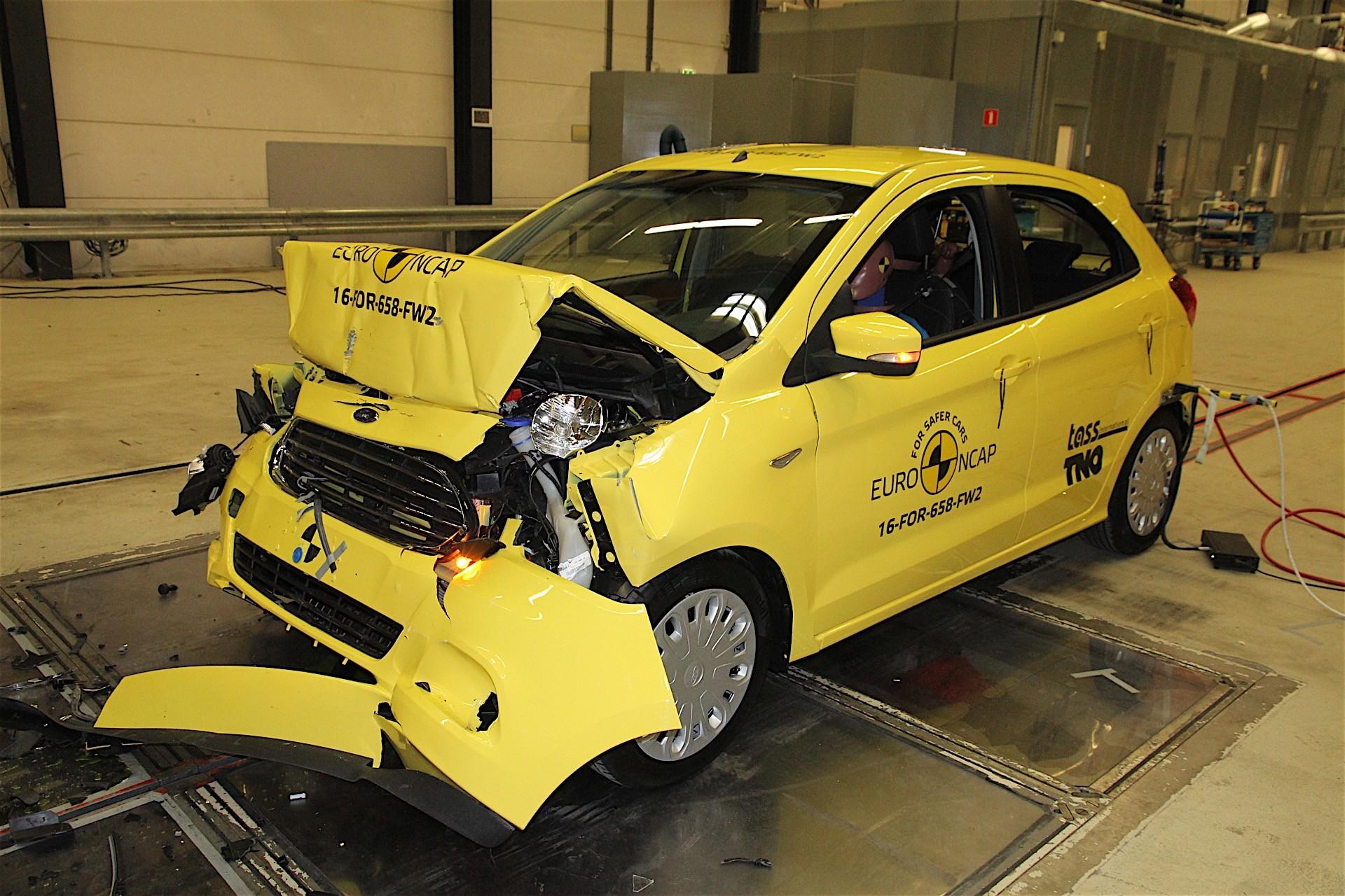 Euro NCAP (The European New Car Assessment Program)