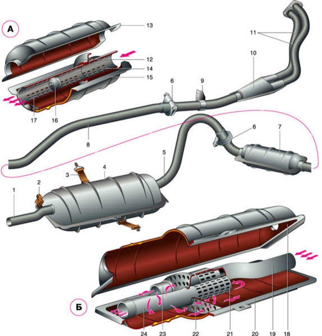 Схема устройства глушителя