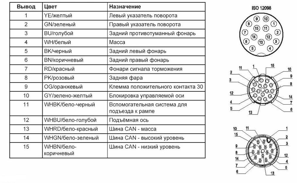 Соединения с 15 контактами на легковой технике