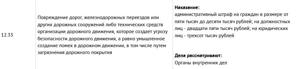Статья 12.33 КоАП