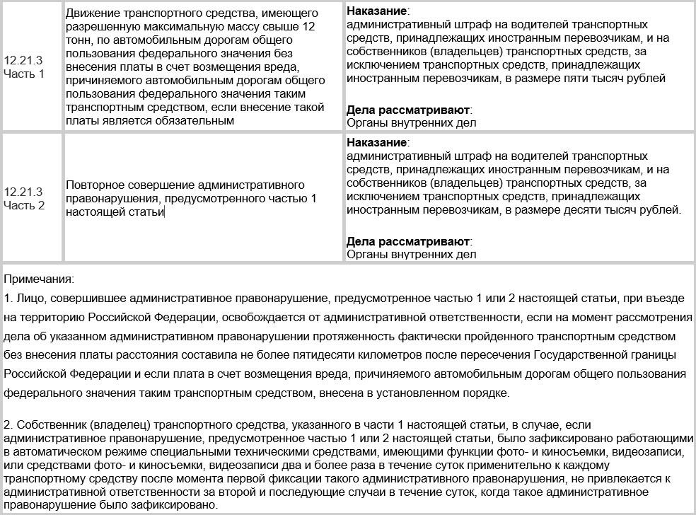 Статья 12.21.3. Несоблюдение требований законодательства Российской Федерации о внесении платы в счет возмещения вреда, причиняемого автомобильным дорогам общего пользования федерального значения транспортными средствами, имеющими разрешенную максимальную массу свыше 12 тонн