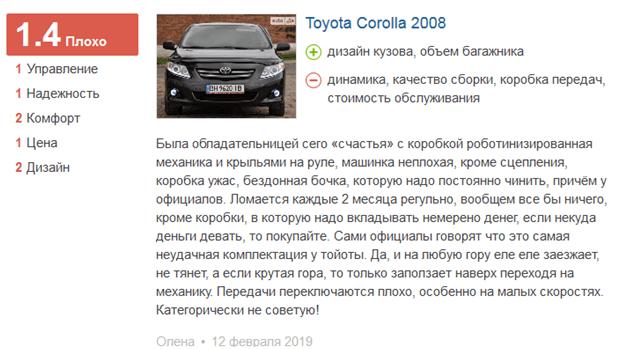 Отзывы владельцев о «Тойоте Королла»