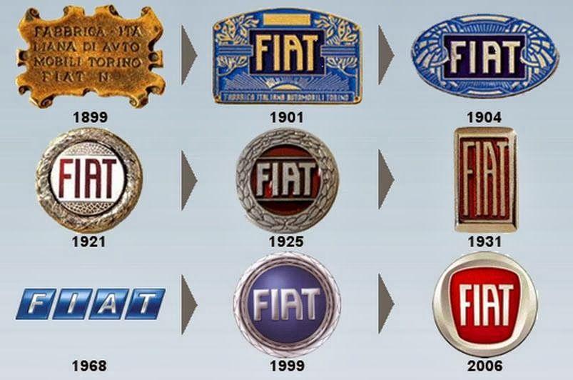 Эмблема ФИАТ в различные годы существования компании
