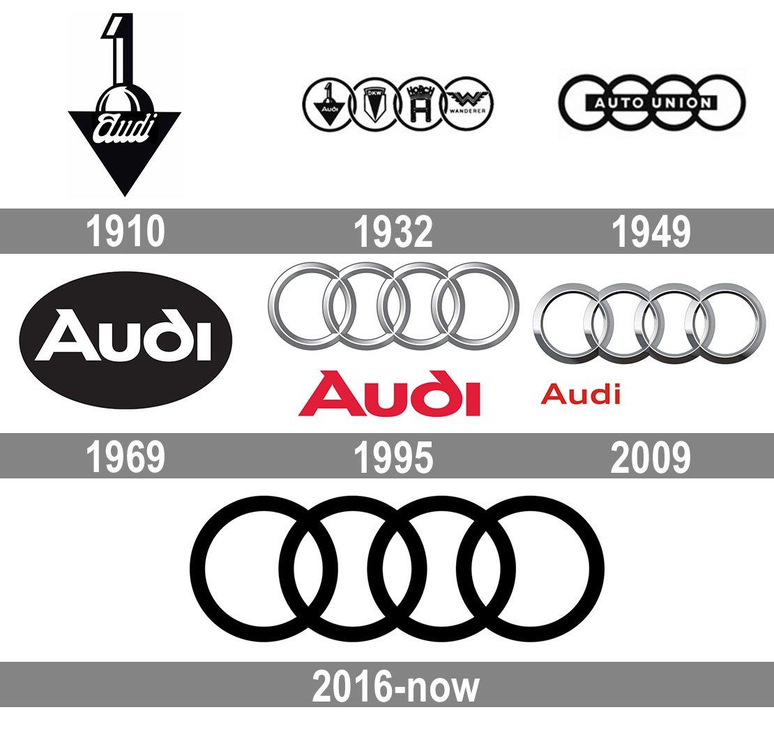Эволюция эмблемы Audi