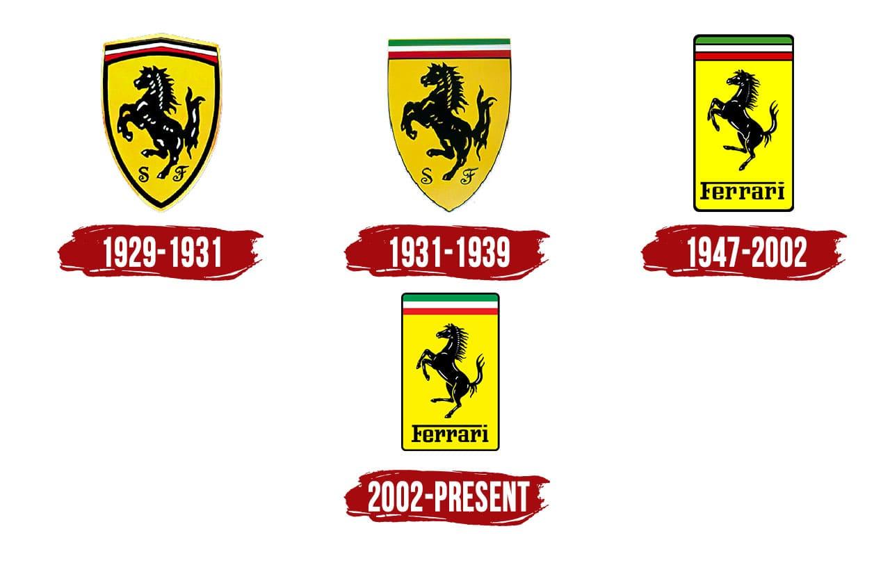 Эволюция логотипа «Феррари»