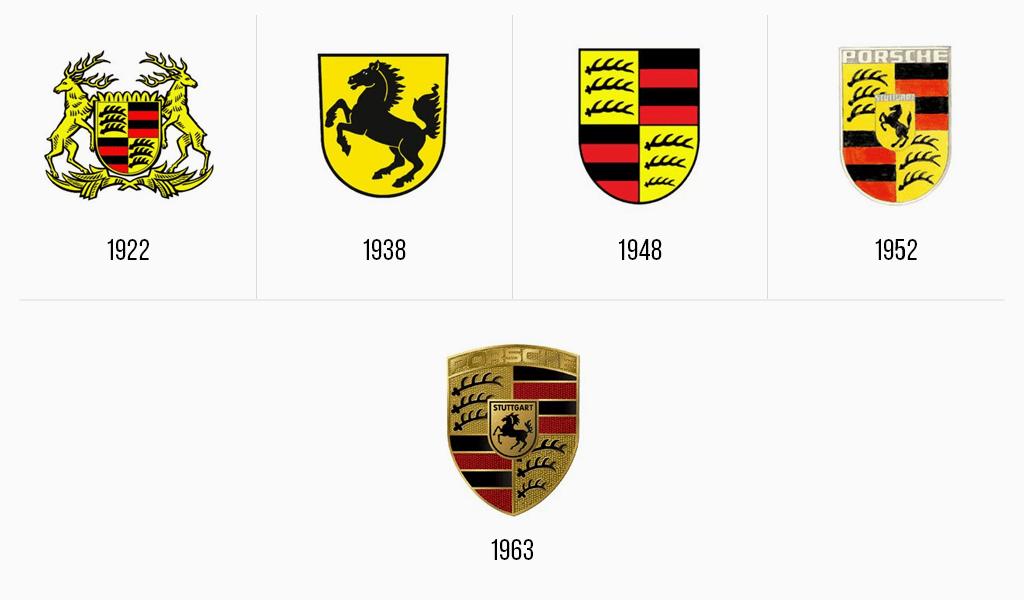 Эволюция логотипа «Порше»