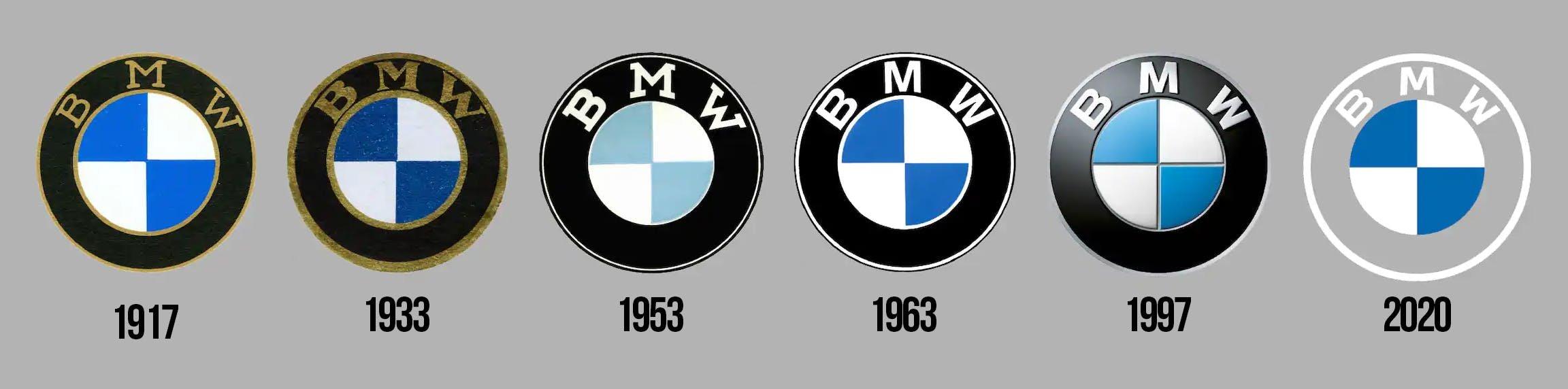 Эволюция логотипа BMW