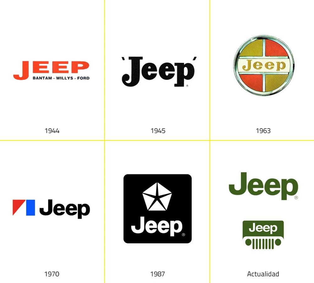 Эволюция логотипа Jeep