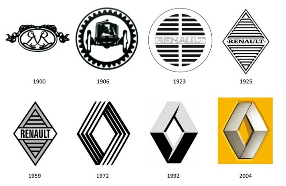 Эволюция логотипа Renault