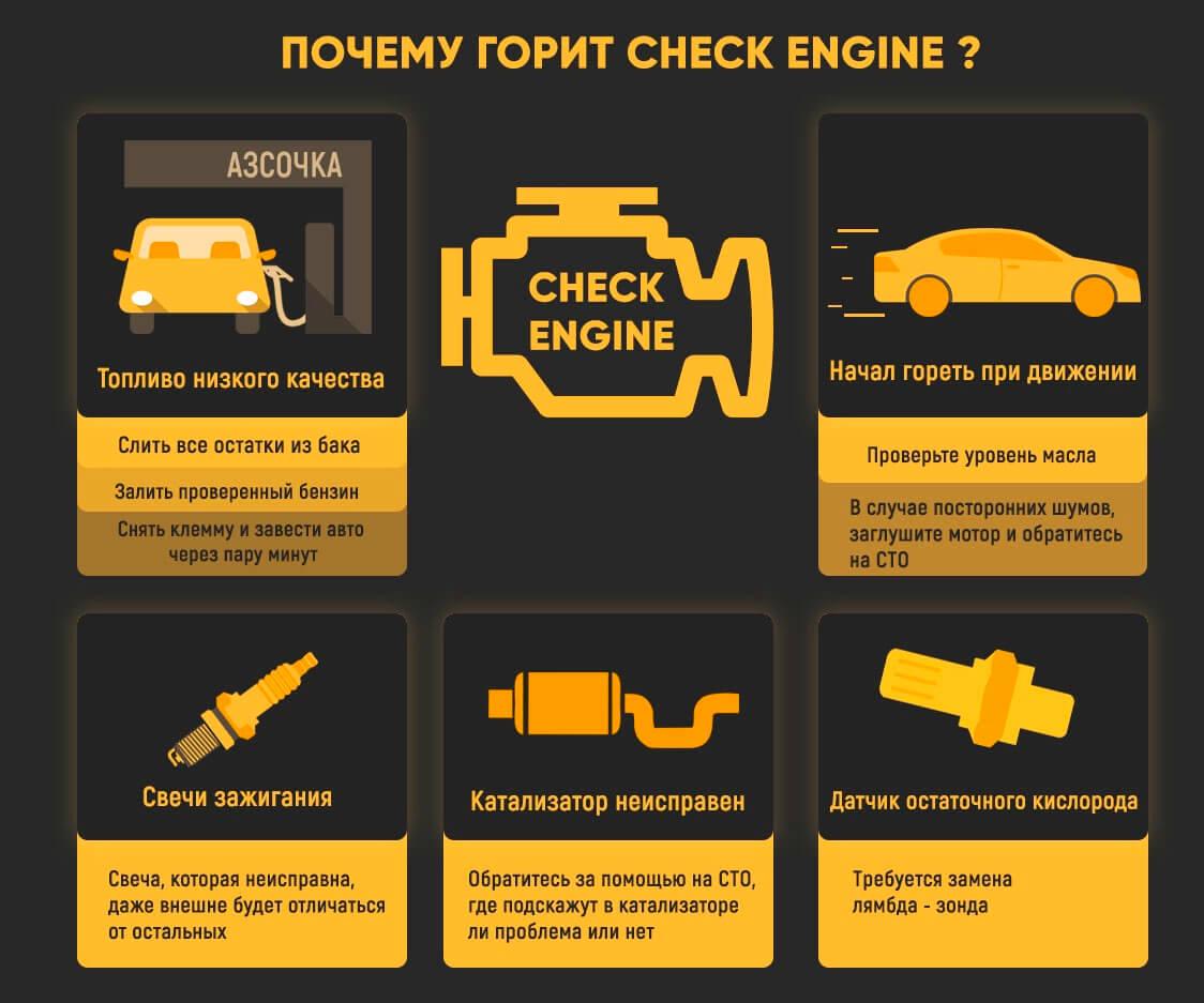 Индикатор Чек двигатель
