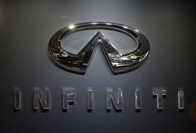Логотип «Инфинити»