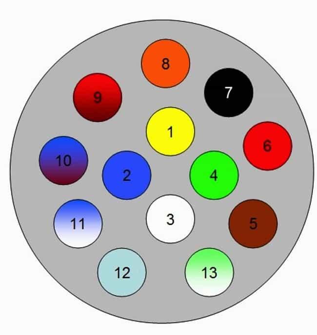 номера и цвета контактов для распиновки фаркопа