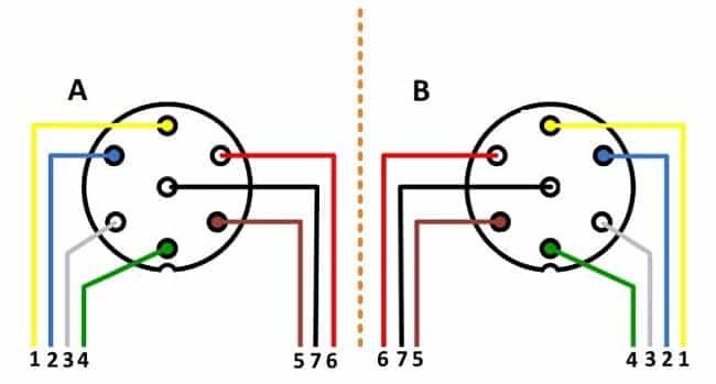 Нумерация разъемов 7-контактной розетки фаркопа