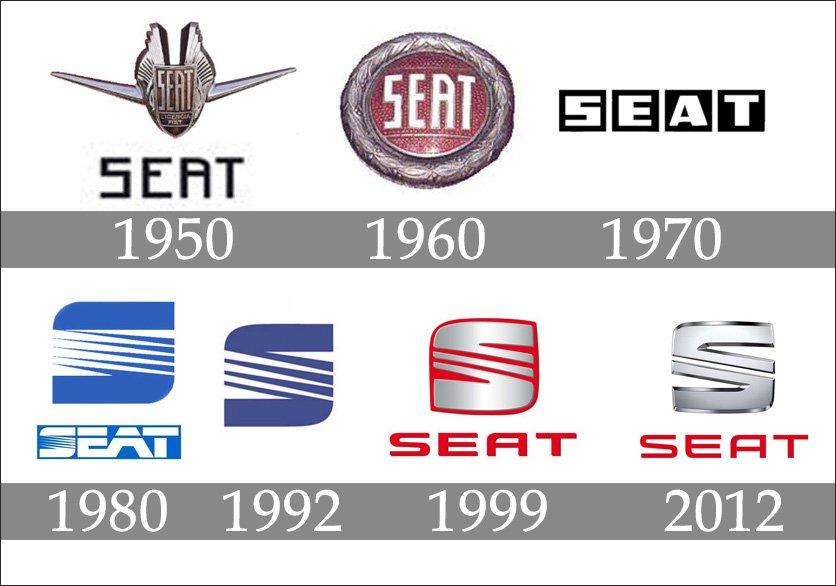 Эволюция логотипа «Сеат»