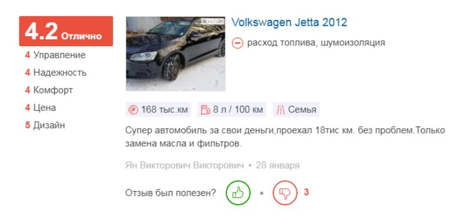 Отзывы про «Фольксваген Джетту» 2012 года выпуска