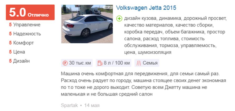 Отзывы на «Фольксваген Джетту» 2015 года