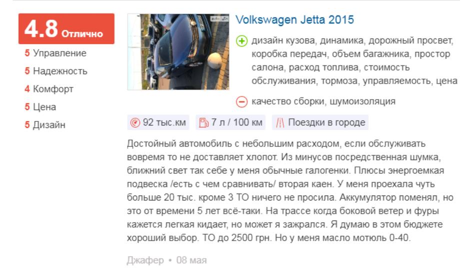 Подробный отзыв на «Фольксваген Джетту» 2015 года АКПП
