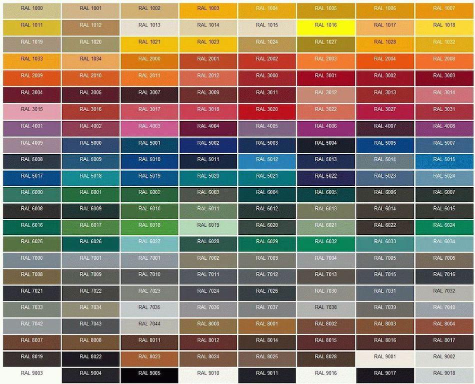 Таблица кодов краски