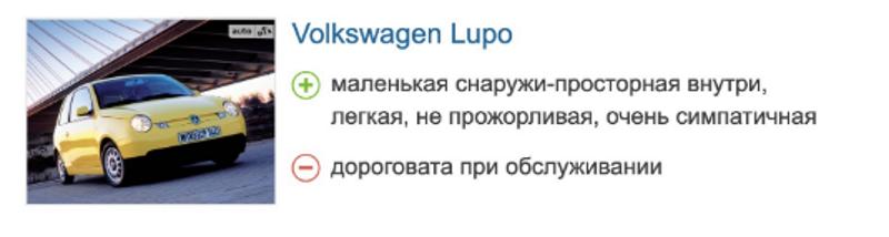 Отзыв владельца «Фольксвагена Лупо» автомат