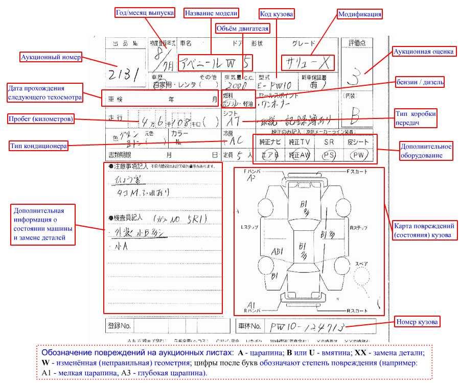 Расшифровка японских аукционных листов