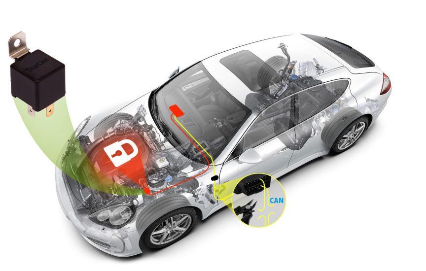 Защита can-шины автомобиля от угона