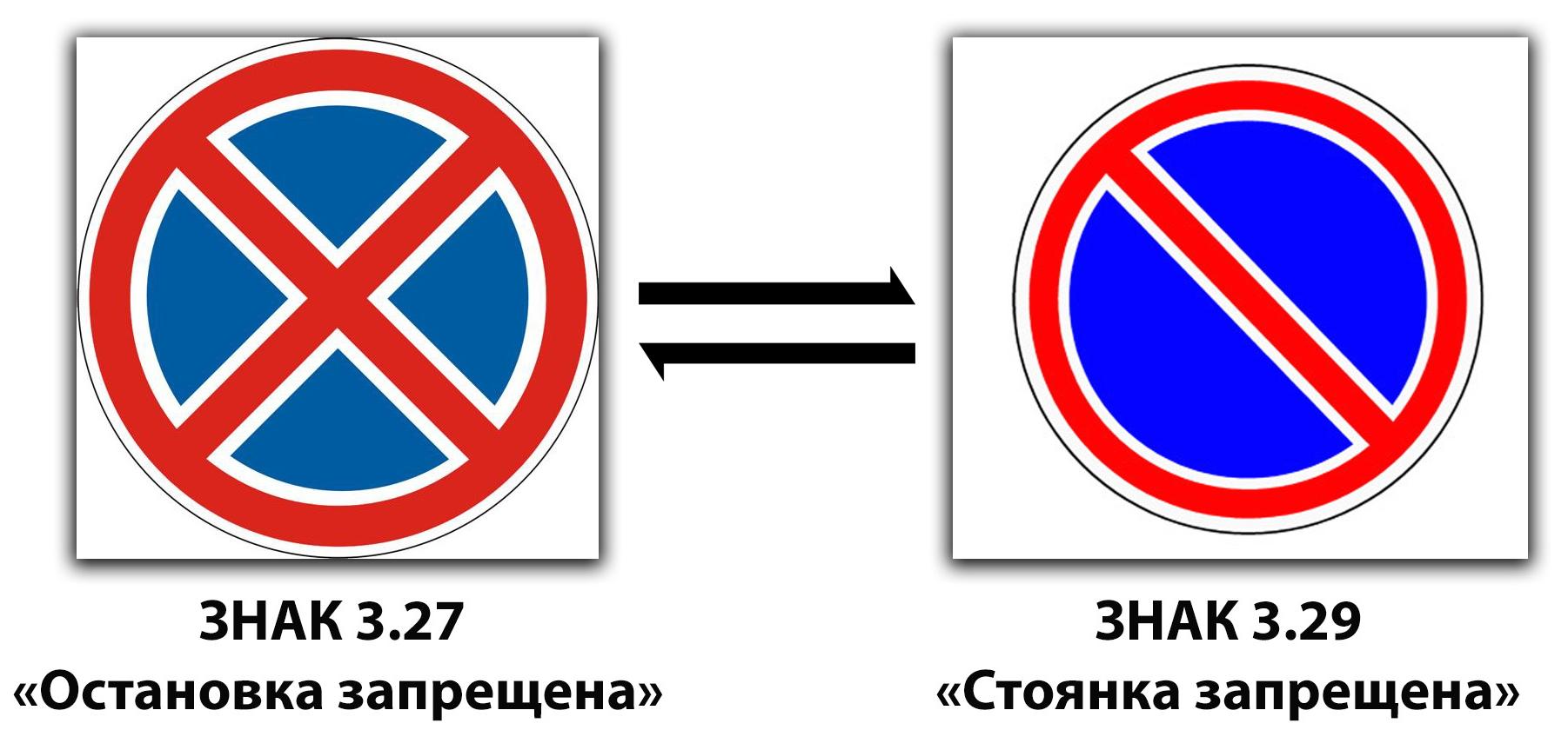 Знаки «Остановка запрещена» и «Стоянка запрещена»