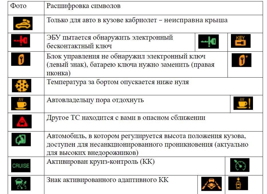 Специальные и дополнительные символы