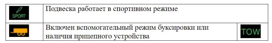 Специальные и дополнительные значки на панели