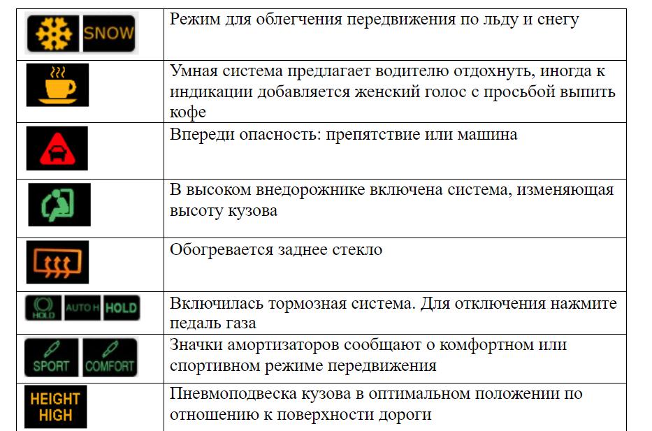 Символы дополнительных и специальных систем