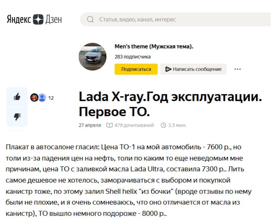 Оценка авто LADA XRAY