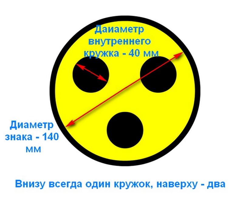 Параметры знака «Глухой водитель»