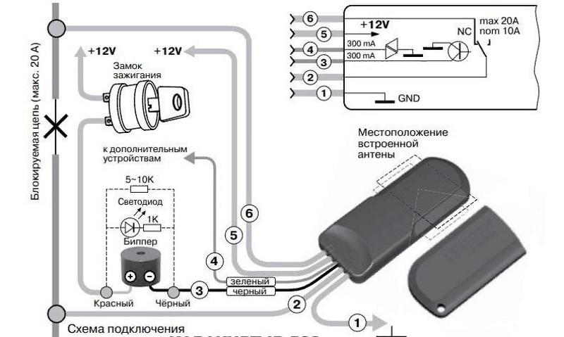 Схема подключения иммобилайзера «Каракурт»