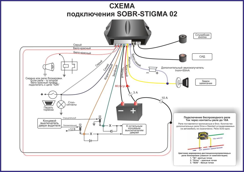 Схема подключения Sobr Stigma 02