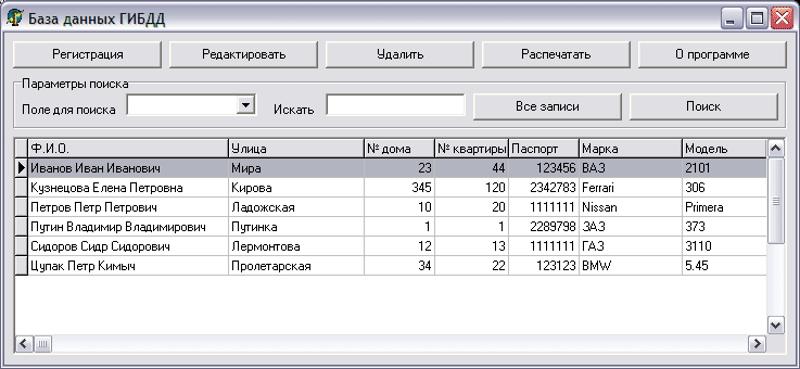 База данных ГИБДД