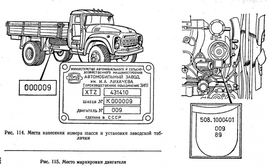 Место маркировки двигателя в автомобиле «ЗиЛ-130»