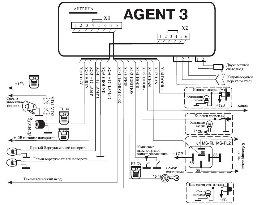 Общая схема подключения Agent 3 Plus