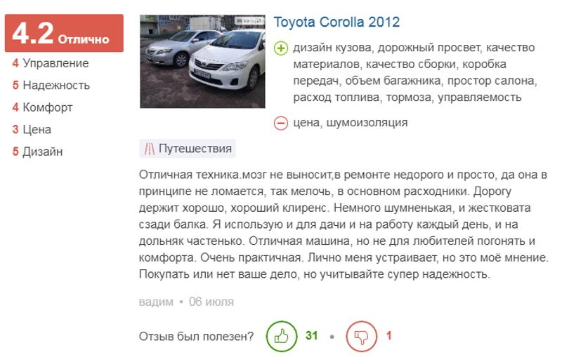 Отзыв о «Тойоте Королла» 2012 года выпуска