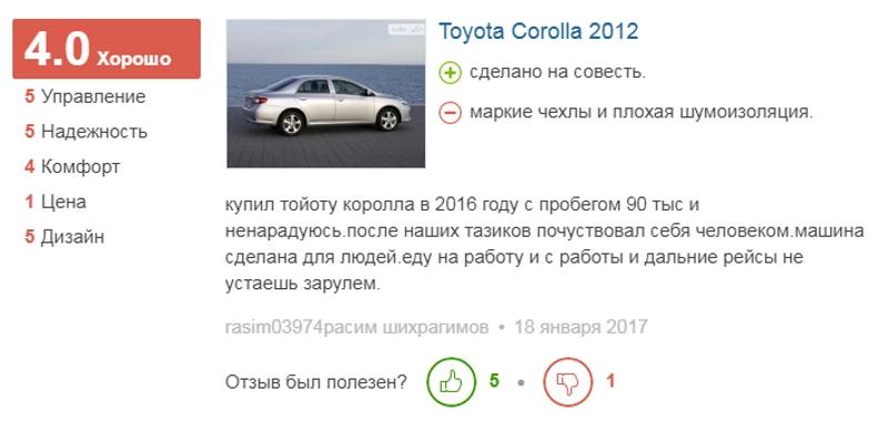 Отзыв владельца Toyota Corolla