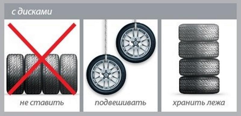 Правила хранения колес на дисках
