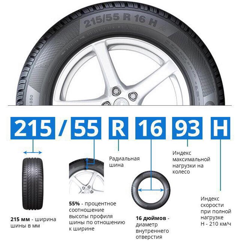 Расшифровка маркировки колеса