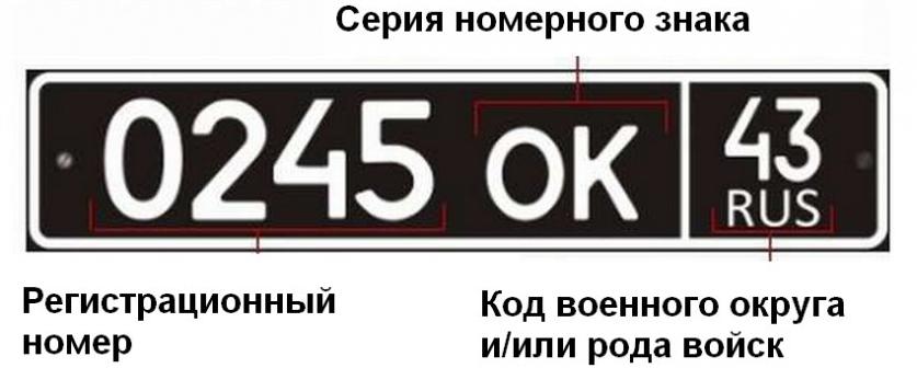 Расшифровка военных автомобильных номеров